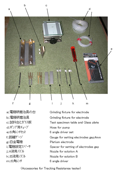 耐トラッキング性試験器の付属品